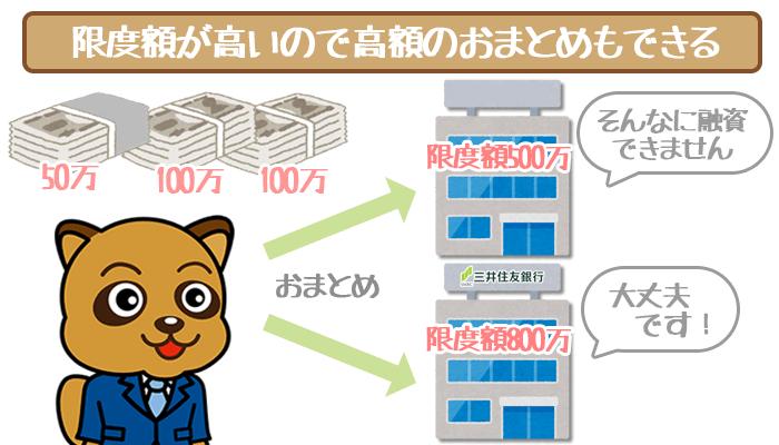 三井住友銀行カードローンの限度額とおまとめ