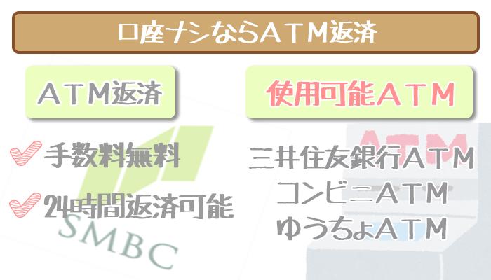 三井住友銀行口座なしはATM返済