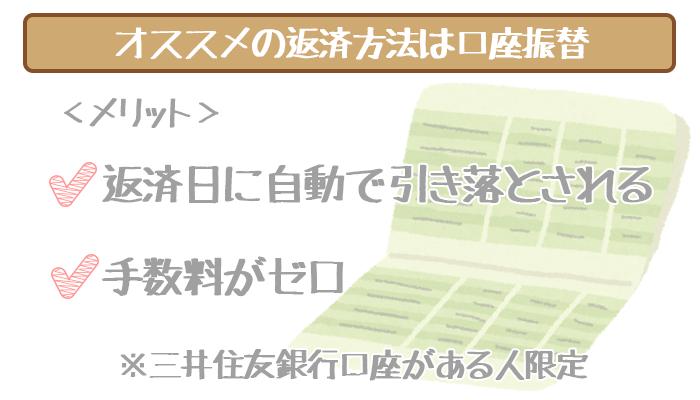 三井住友銀行カードローンの口座振替