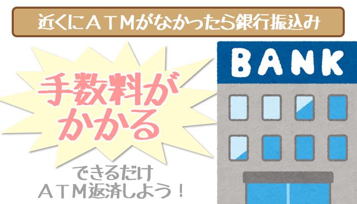 三井住友銀行カードローンの銀行振込