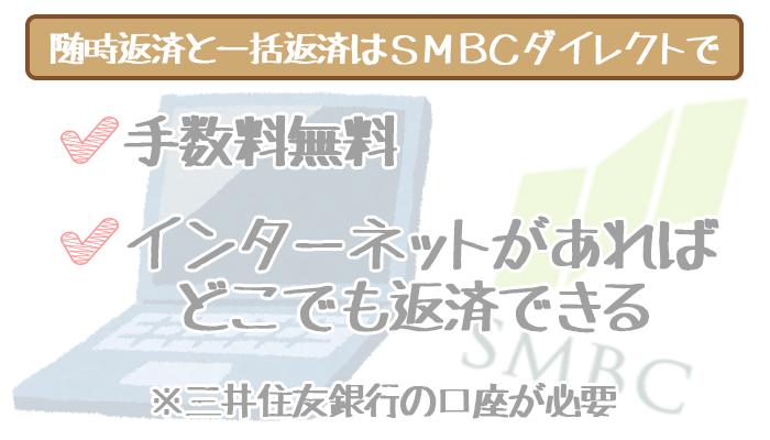 三井住友銀行カードローンのSMBCダイレクト