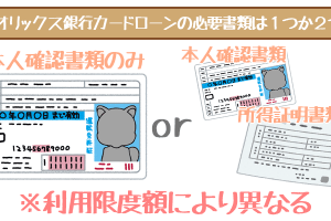 orixbank-necessary-documents-1-1