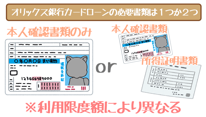 orixbank-necessary-documents-1 (1)