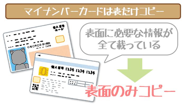 orixbank-necessary-documents-6