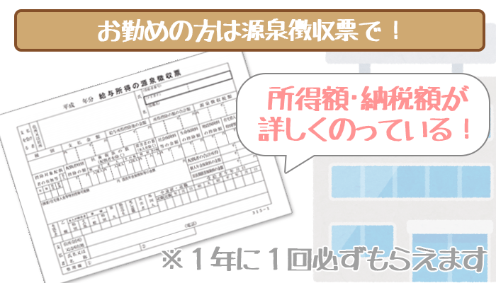 orixbank-necessary-documents-7