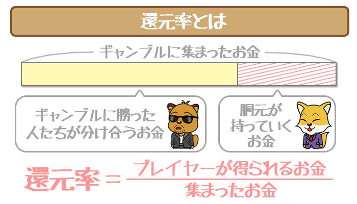 real-kaiji-life-6