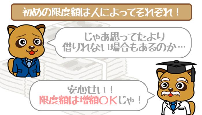 静岡銀行カードローンの限度額は増額OK