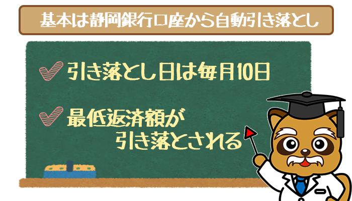 借りるなら知っとくべき!静岡銀行カードローン返済方法の全貌を公開!