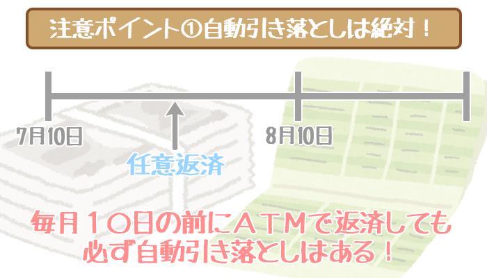 静岡銀行カードローンは任意返済しても絶対自動引き落としがある