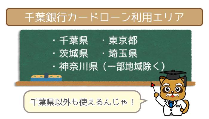 千葉銀行カードローン利用エリア