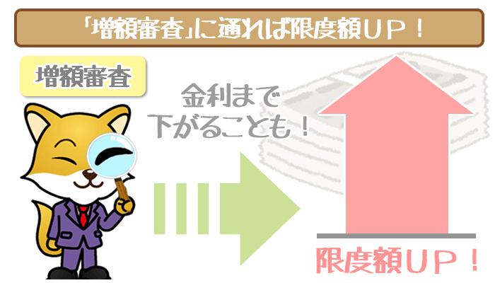 愛媛銀行カードローンの限度額も、増額させる方法もカンタン丸わかり!