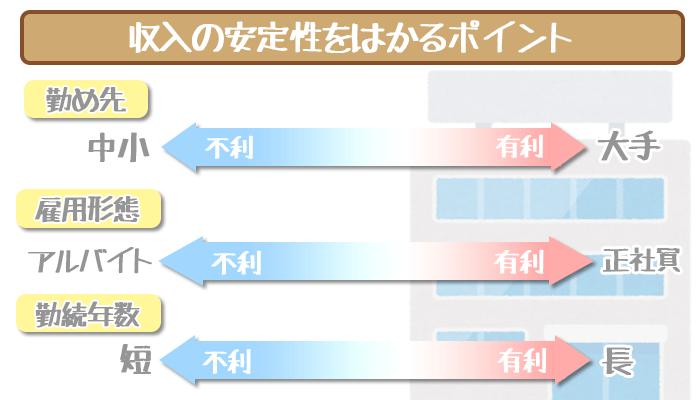 ehimebank-credit-limit-6