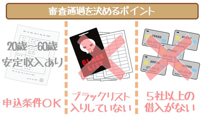 愛媛銀行カードローンの審査を大特集!知りたいことは、【絶対に】全部載ってます。