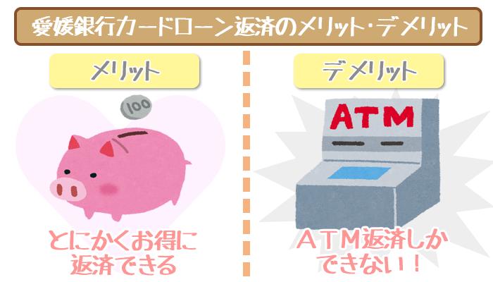 愛媛銀行カードローンの返済を攻略!返済額・日・方法がまるわかり!