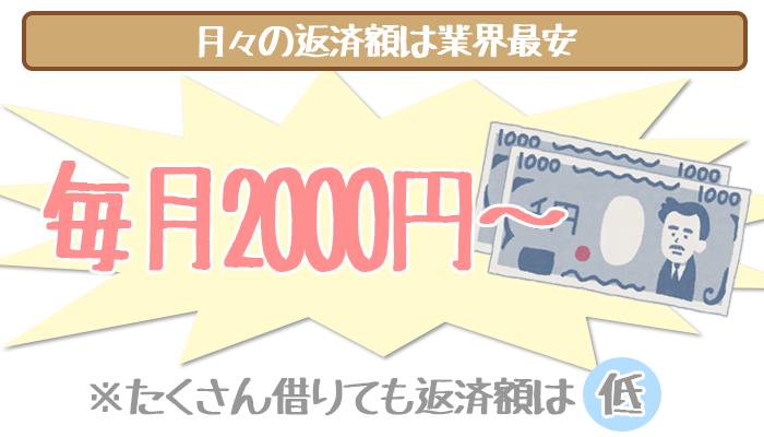ehimebank-repayment-2