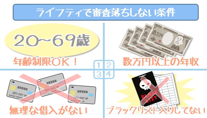 ライフ カード ティ ローン