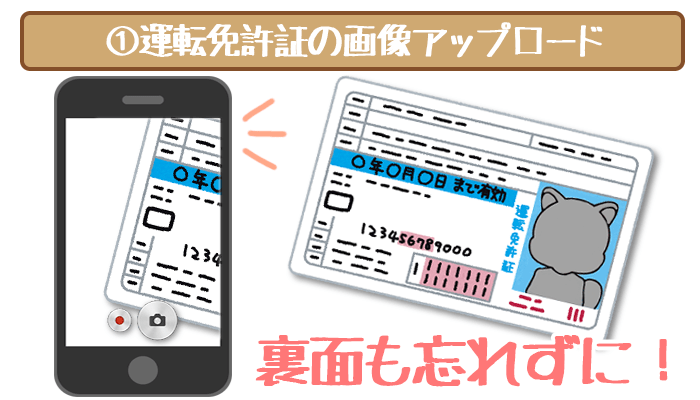 運転免許証の画像をアップロードする