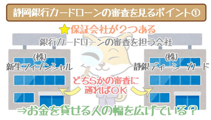 静岡銀行カードローンの審査を担当する2つの会社