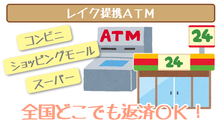レイク提携ATM
