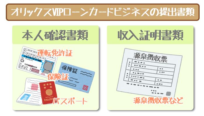 オリックスVIPローンカードビジネスの必要な書類は本人確認書類と収入証明書類