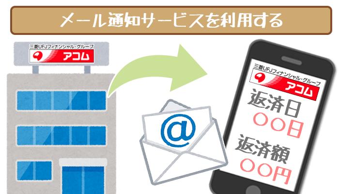アコムメール通知サービス