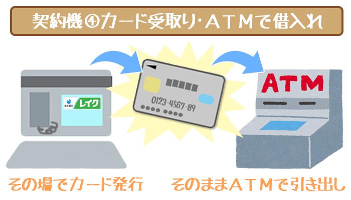 レイク契約機カード発行
