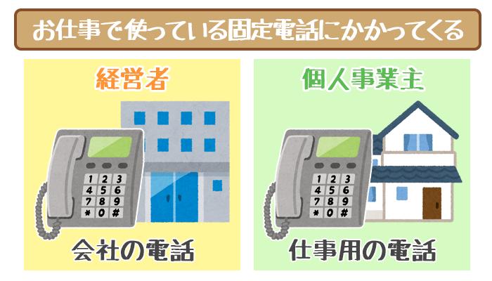 オリックスVIPローンカードビジネス(Business)は仕事用の固定電話に電話がかかってくる