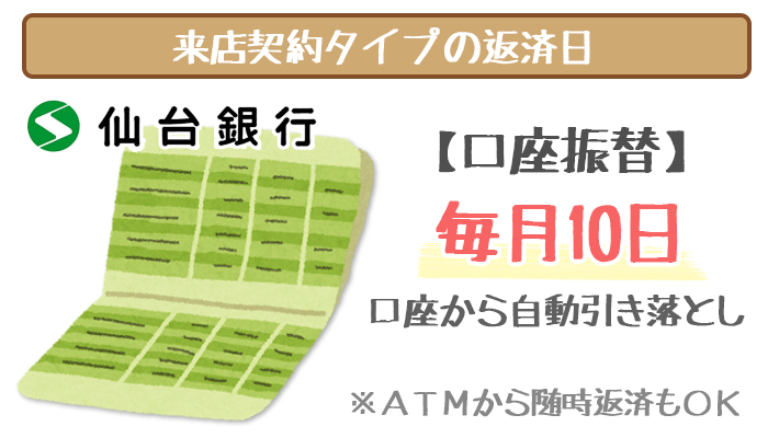 仙台銀行カードローン来店契約タイプ返済日