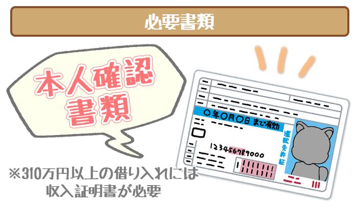仙台銀行カードローン必要書類