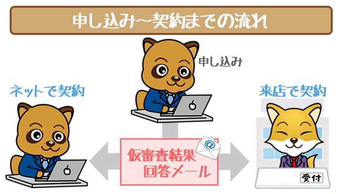 仙台銀行カードローン申し込み申し込み申し込み申し込み