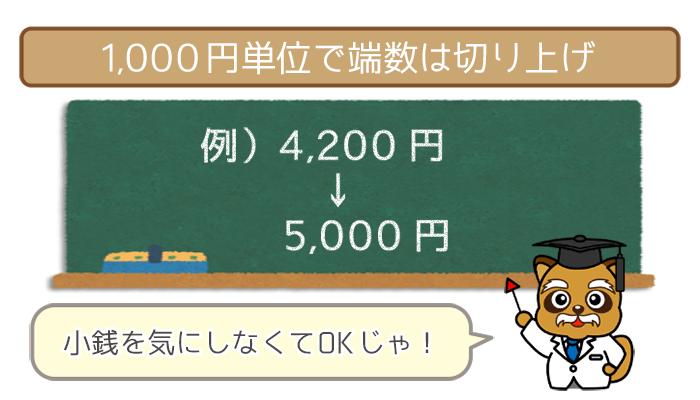 返済額は1,000円単位で端数は切り上げ