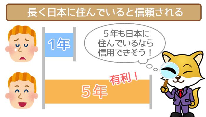 日本に長く住んでいるとチャンス!