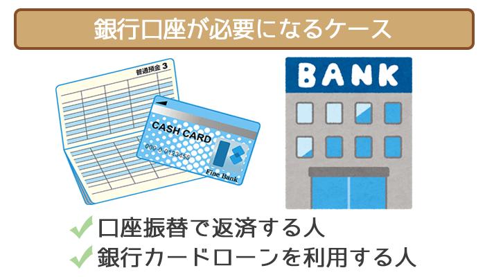 銀行口座が必要になるケース