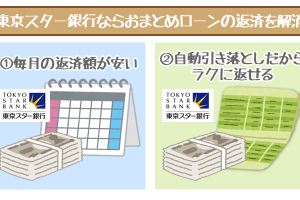 tokyostar-repayment-1