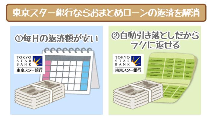 東京スター銀行おまとめローンの返済まとめ。返済方法から返済額、返済のコツまで解説!