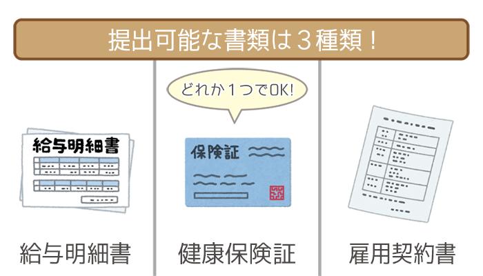 提出可能な書類は3種類