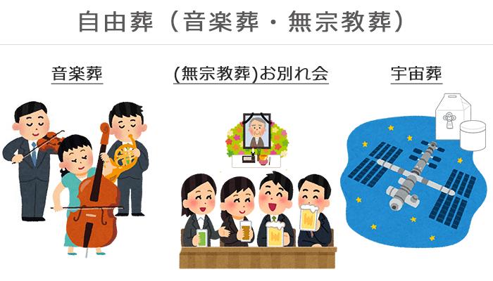 自由葬(音楽葬・無宗教葬)