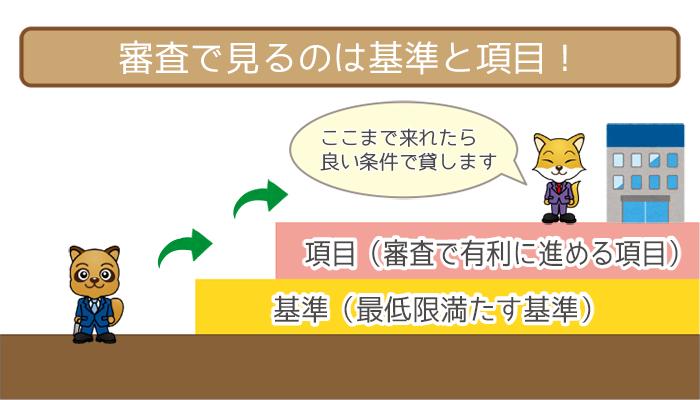 じぶん銀行カードローン審査レベルはどのくらい?申し込みから融資まで審査の流れを解説。
