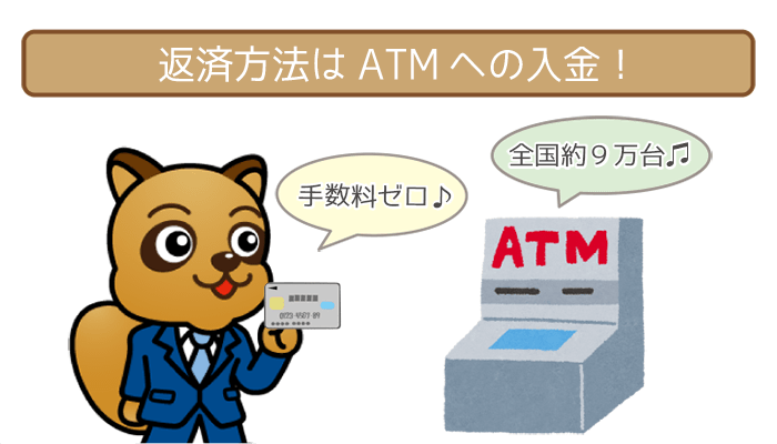 荘内銀行カードローンWebの返済は手数料ゼロ