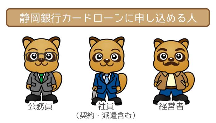 静岡銀行カードローンに申し込みできる人