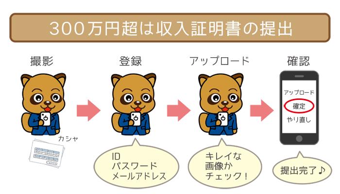 MRカードローンは300万円超の借り入れで収入証明書が必要