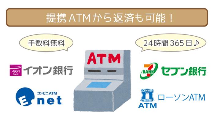 MR.カードローンは提携ATMからも返済可能