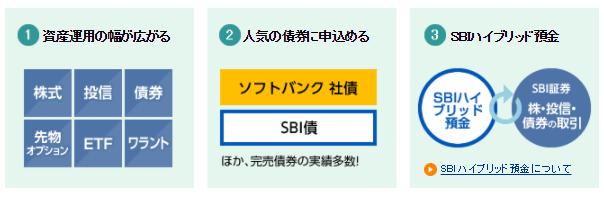 住信SBIネット銀行×SBI証券でオンライン投資を行うメリット
