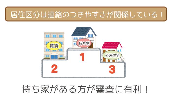 居住区分は連絡のつきやすさが関係している