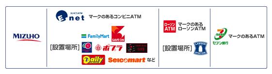 みずほ銀行カードローンの利用可能ATM設置店