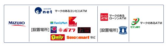 みずほ銀行カードローン利用可能ATM