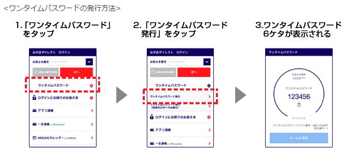 ワンタイムパスワードアプリのワンタイムパスワードの発行方法