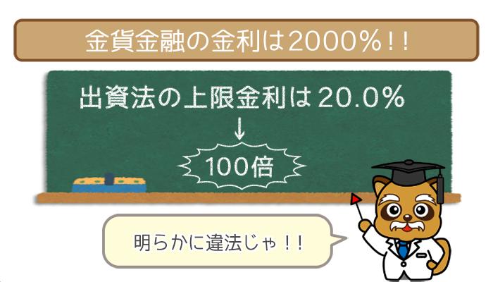 金貨金融の金利は2000%