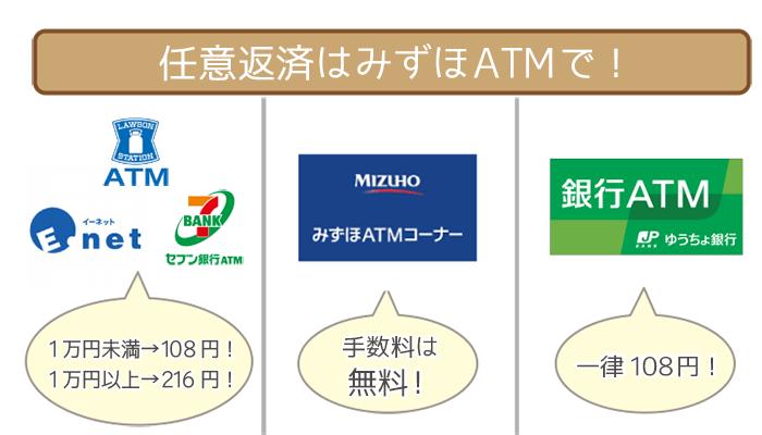 みずほ銀行カードローンの任意返済はみずほ銀行ATMで!