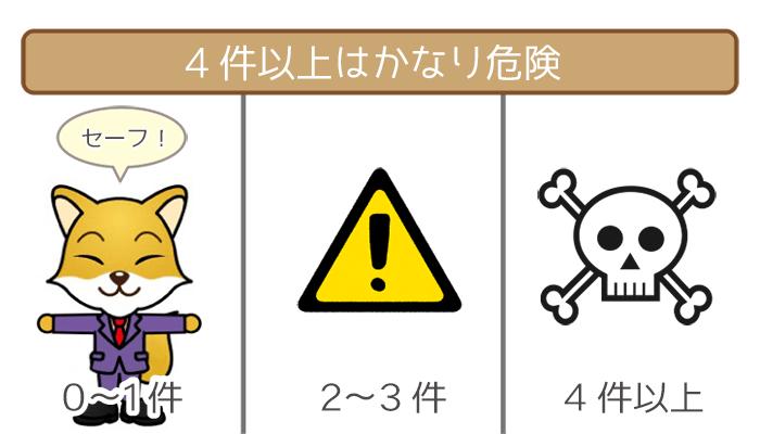 福岡銀行カードローンの審査について5つの審査基準から流れまで徹底解説!